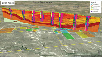 Software for Faster Geologic Data Handling and Analysis