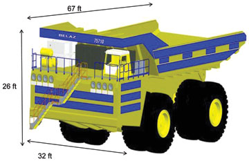 Developing the Drive System for the World's Largest Haul Truck