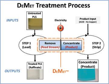 4-Figure-2---Treatment