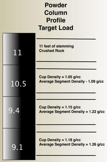 1-Blast-Hole-Loading-Diagram