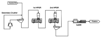 F-4-Energy-and-Cost-Comparisons-of-HPGR-Based-Circuits