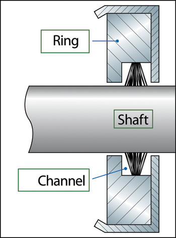 Fig-3---Diagram-of-FiberLock-channel