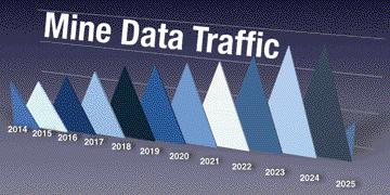 Mine Data Traffic