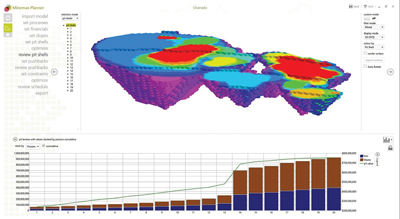 Software Solution for Efficient Mine Planning