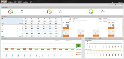The new TTT Web-based Fleet Monitor Dashboard presents data more clearly.