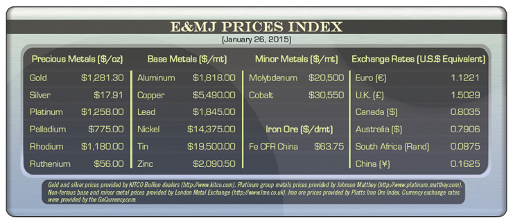 E-MJ Prices Index January-26-2015
