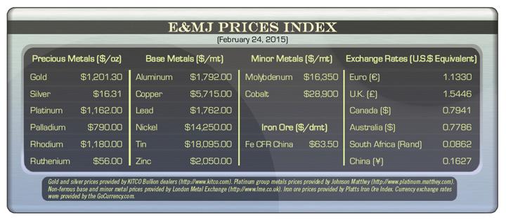 EMJ Prices Index Feb 24, 2015