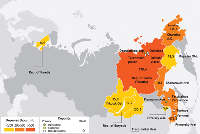 Map Russian deposits