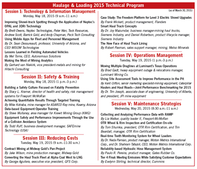 Haulage & Loading Technical Program