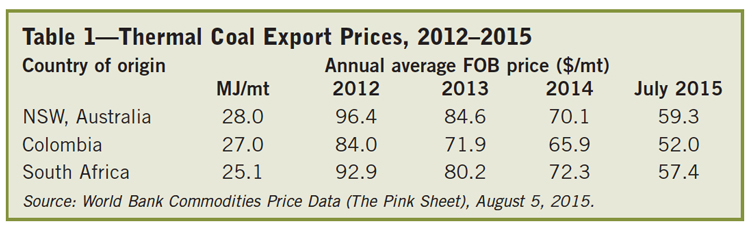 Table 1—Thermal Coal Export Prices, 2012–2015