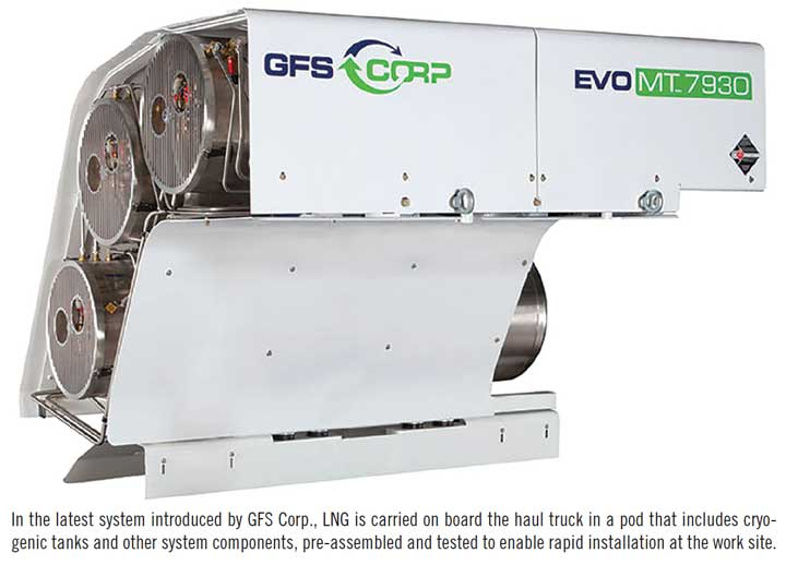 In the latest system introduced by GFS Corp., LNG is carried on board the haul truck in a pod that includes cryogenic tanks and other system components, pre-assembled and tested to enable rapid installation at the work site.