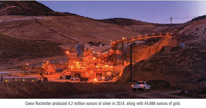 Coeur Rochester produced 4.2 million ounces of silver in 2014, along with 44,888 ounces of gold.