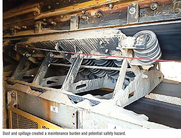 Dust and spillage created a maintenance burden and potential safety hazard.