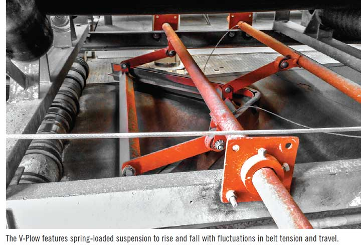 The V-Plow features spring-loaded suspension to rise and fall with fluctuations in belt tension and travel.