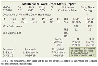 Figure 6—The work order has been closed and the cost and performance details are summarized and compared with the planners original estimates.