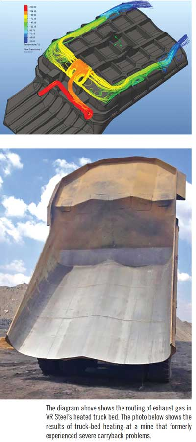 The diagram above shows the routing of exhaust gas in VR Steel's heated truck bed. The photo below shows the results of truck-bed heating at a mine that formerly experienced severe carryback problems.