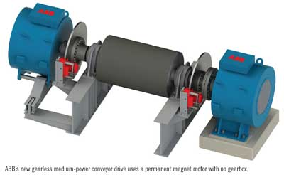 ABB's new gearless medium-power conveyor drive uses a permanent magnet motor with no gearbox.