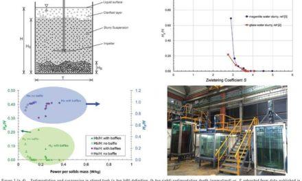 Gain Improved Tank Slurry Agitation via Swirl Flow Technology