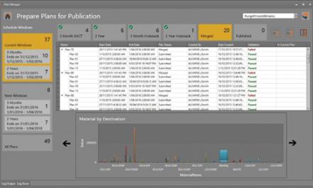 Software Boosts Mine-plan Data-handling Efficiency