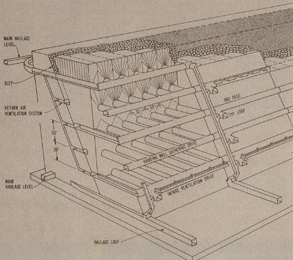 Tracking 150 Years Of Mining Engineering E Amp Mj