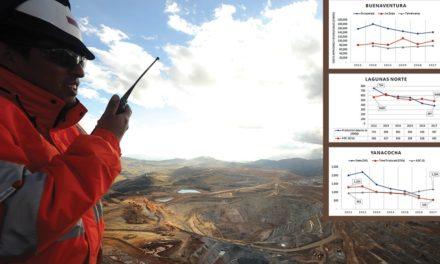 Peru's Biggest Gold Mines Seek Life Extensions