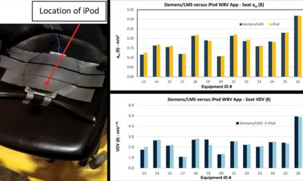 New, Inexpensive Methods Monitor Off-road Vibration Exposure